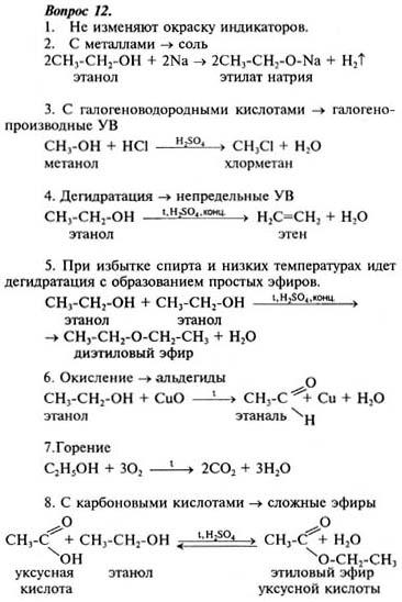 Биология человека в таблицах